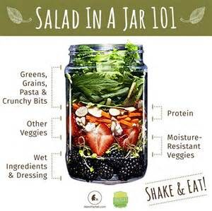 salad in a jar order